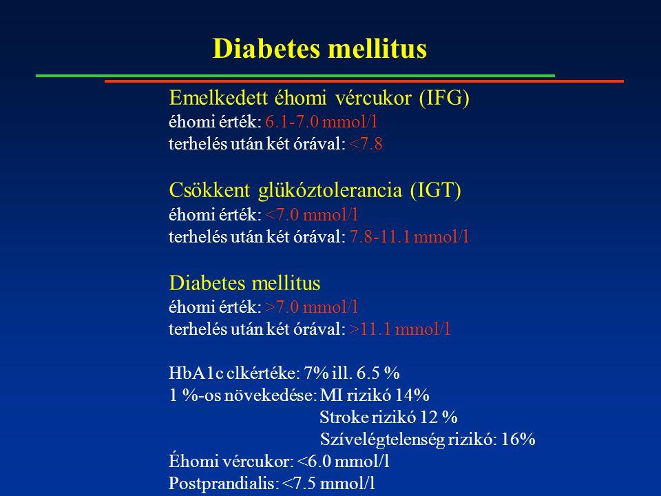 Diabetes mellitus Emelkedett éhomi vércukor (IFG) éhomi érték: 6.1-7.0 mmol/l terhelés után két órával: <7.8 Csökkent glükóztolerancia (IGT) éhomi érték: <7.0 mmol/l terhelés után két órával: 7.8-11.1 mmol/l Diabetes mellitus éhomi érték: >7.0 mmol/l terhelés után két órával: >11.1 mmol/l HbA1c clkértéke: 7% ill.