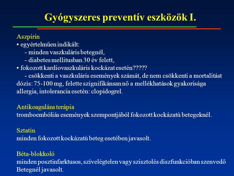 Gyógyszeres preventív eszközök I. Aszpirin egyértelműen indikált: - minden vaszkuláris betegnél, - diabetes mellitusban 30 év felett, fokozott kardiov