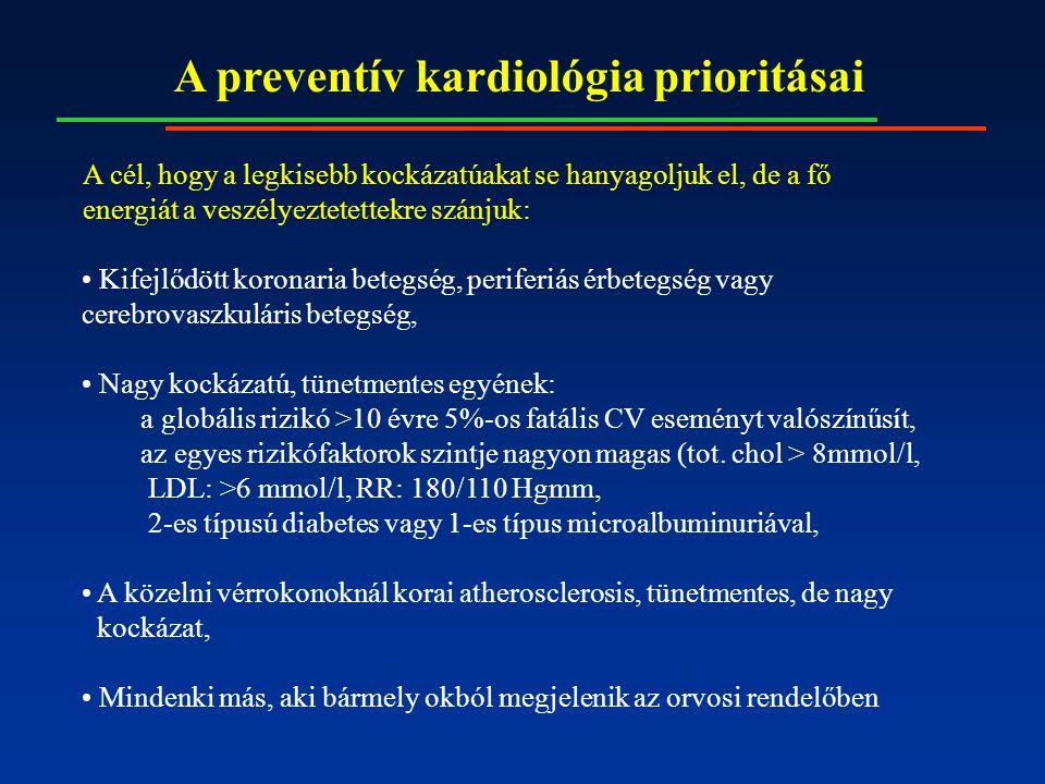 A preventív kardiológia prioritásai A cél, hogy a legkisebb kockázatúakat se hanyagoljuk el, de a fő energiát a veszélyeztetettekre szánjuk: Kifejlődött koronaria betegség, periferiás érbetegség vagy cerebrovaszkuláris betegség, Nagy kockázatú, tünetmentes egyének: a globális rizikó >10 évre 5%-os fatális CV eseményt valószínűsít, az egyes rizikófaktorok szintje nagyon magas (tot.