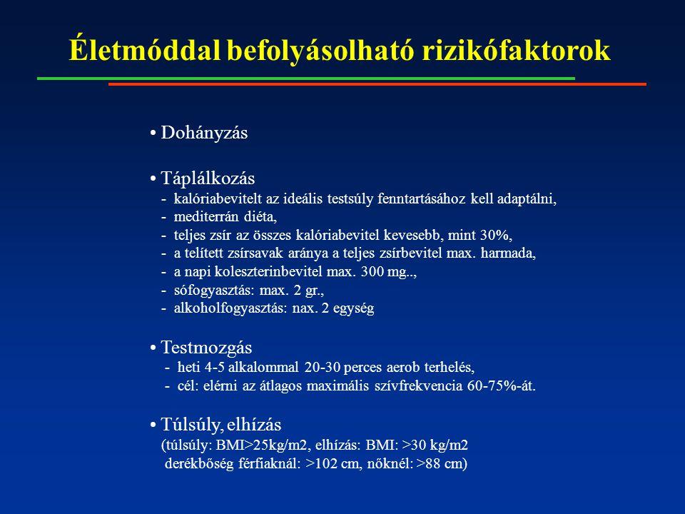 Életmóddal befolyásolható rizikófaktorok Dohányzás Táplálkozás - kalóriabevitelt az ideális testsúly fenntartásához kell adaptálni, - mediterrán diéta
