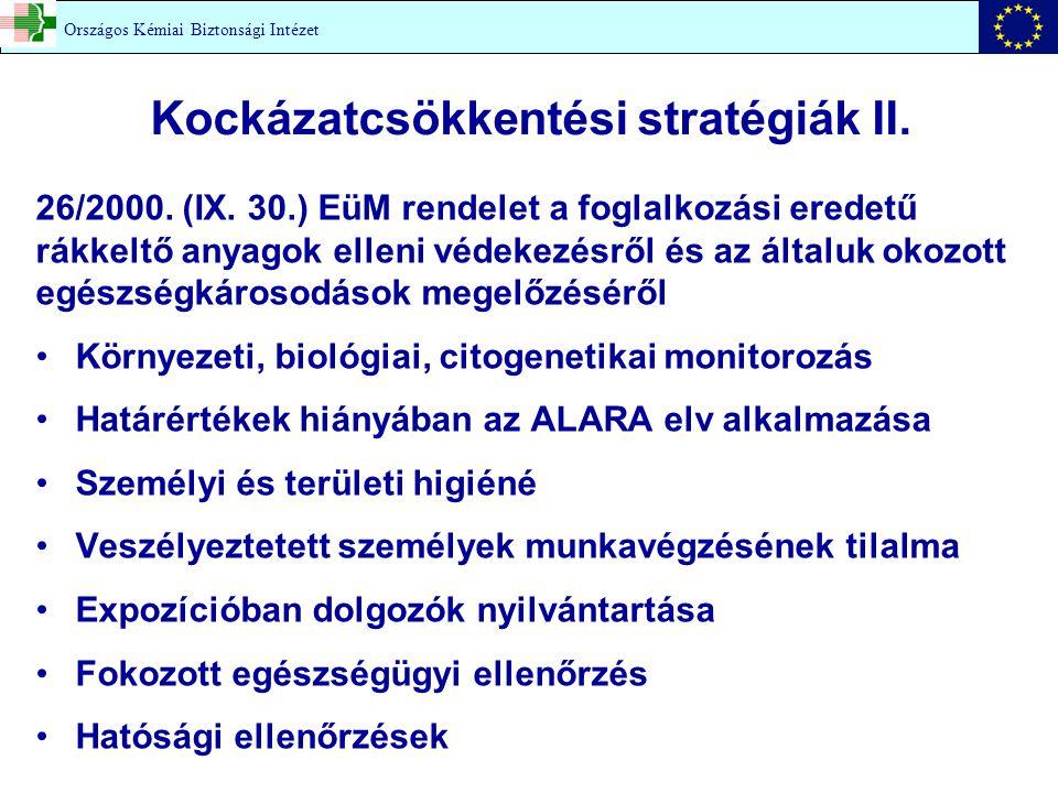 Kockázatcsökkentési stratégiák II. Országos Kémiai Biztonsági Intézet 26/2000. (IX. 30.) EüM rendelet a foglalkozási eredetű rákkeltő anyagok elleni v