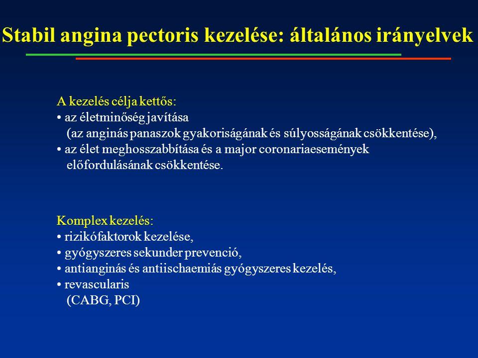 Stabil angina pectoris kezelése: általános irányelvek A kezelés célja kettős: az életminőség javítása (az anginás panaszok gyakoriságának és súlyosság