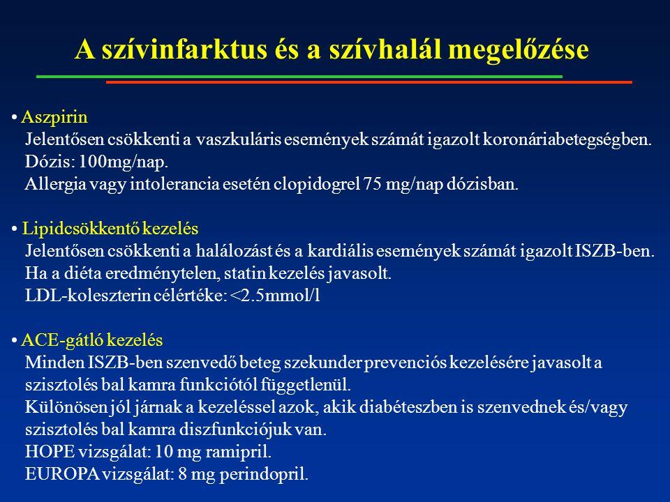 A szívinfarktus és a szívhalál megelőzése Aszpirin Jelentősen csökkenti a vaszkuláris események számát igazolt koronáriabetegségben.