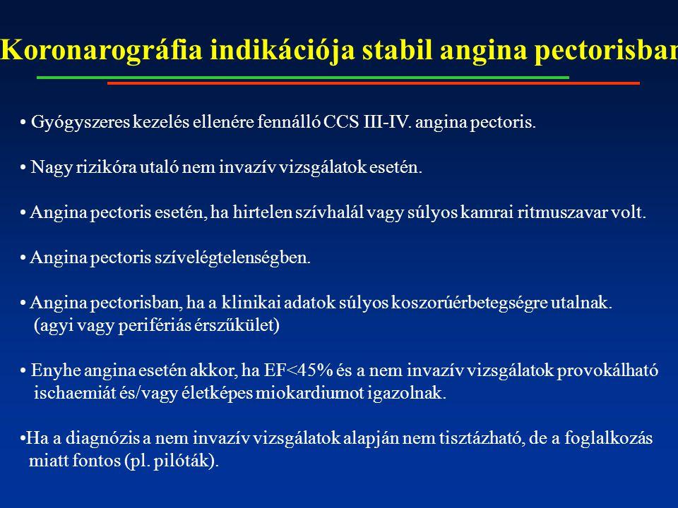 Koronarográfia indikációja stabil angina pectorisban Gyógyszeres kezelés ellenére fennálló CCS III-IV. angina pectoris. Nagy rizikóra utaló nem invazí