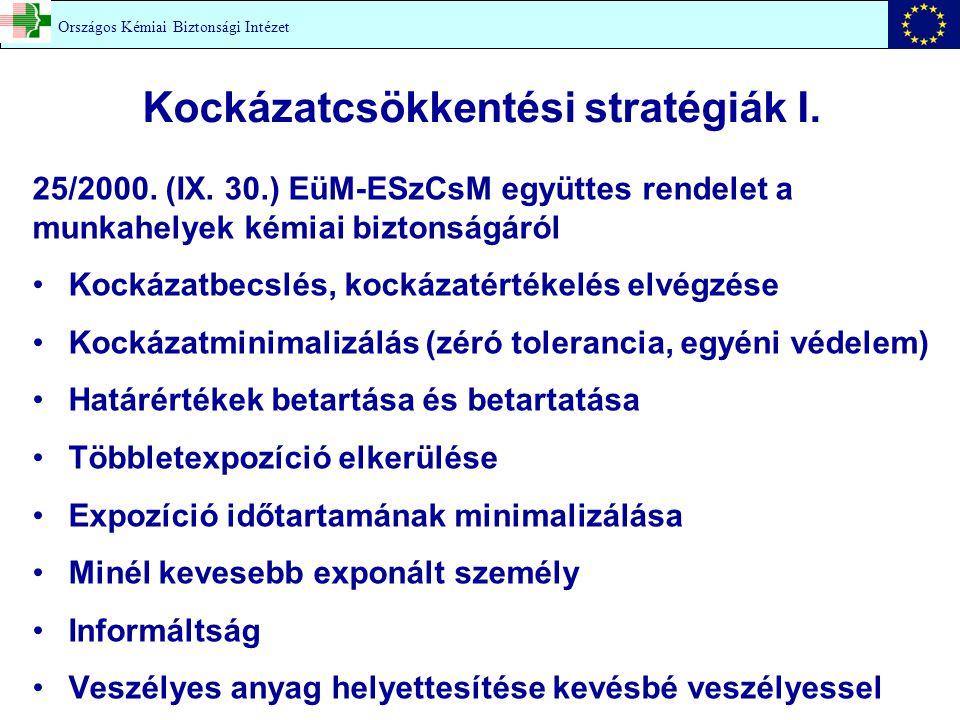 Kockázatcsökkentési stratégiák I. Országos Kémiai Biztonsági Intézet 25/2000. (IX. 30.) EüM-ESzCsM együttes rendelet a munkahelyek kémiai biztonságáró