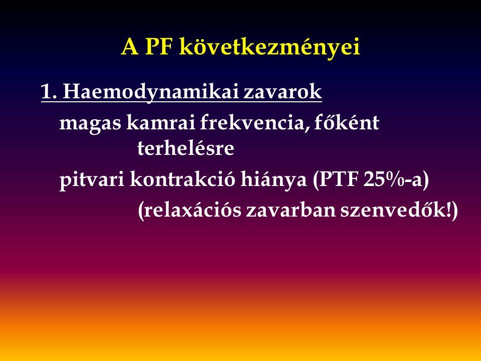 A PF következményei 1. Haemodynamikai zavarok magas kamrai frekvencia, főként terhelésre pitvari kontrakció hiánya (PTF 25%-a) (relaxációs zavarban sz