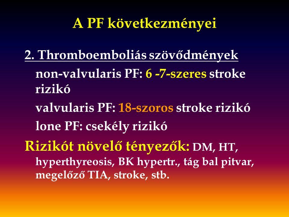 A PF következményei 2. Thromboemboliás szövődmények non-valvularis PF: 6 -7-szeres stroke rizikó valvularis PF: 18-szoros stroke rizikó lone PF: cseké