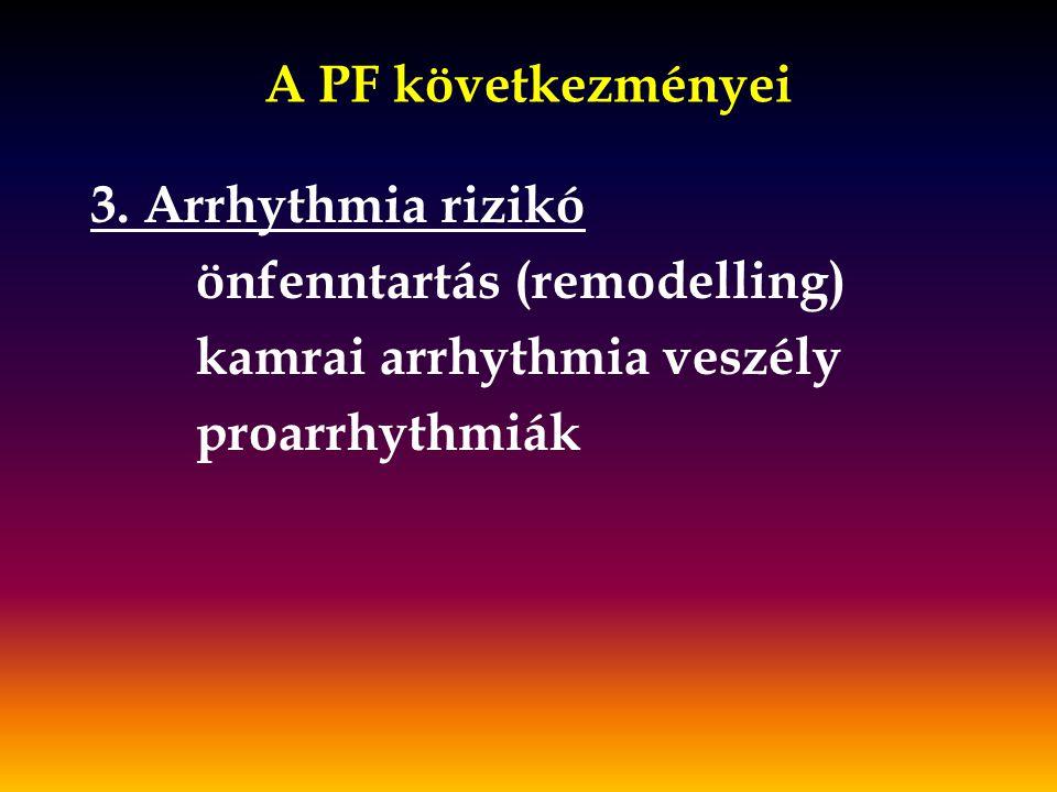 A PF következményei 3. Arrhythmia rizikó önfenntartás (remodelling) kamrai arrhythmia veszély proarrhythmiák