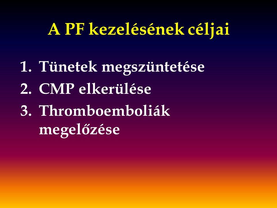 A PF kezelésének céljai 1.Tünetek megszüntetése 2.CMP elkerülése 3.Thromboemboliák megelőzése
