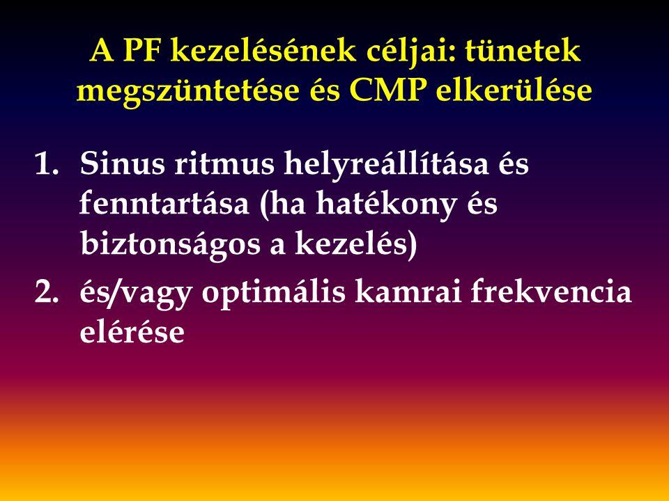 A PF kezelésének céljai: tünetek megszüntetése és CMP elkerülése 1.Sinus ritmus helyreállítása és fenntartása (ha hatékony és biztonságos a kezelés) 2