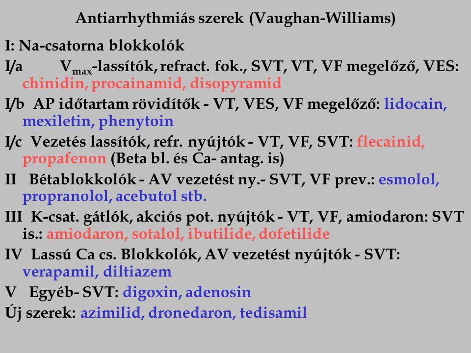 Antiarrhythmiás szerek (Vaughan-Williams) I: Na-csatorna blokkolók I/a V max -lassítók, refract. fok., SVT, VT, VF megelőző, VES: chinidin, procainami