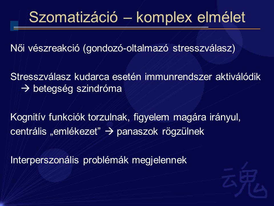 Szomatizáció – komplex elmélet Női vészreakció (gondozó-oltalmazó stresszválasz) Stresszválasz kudarca esetén immunrendszer aktiválódik  betegség szi