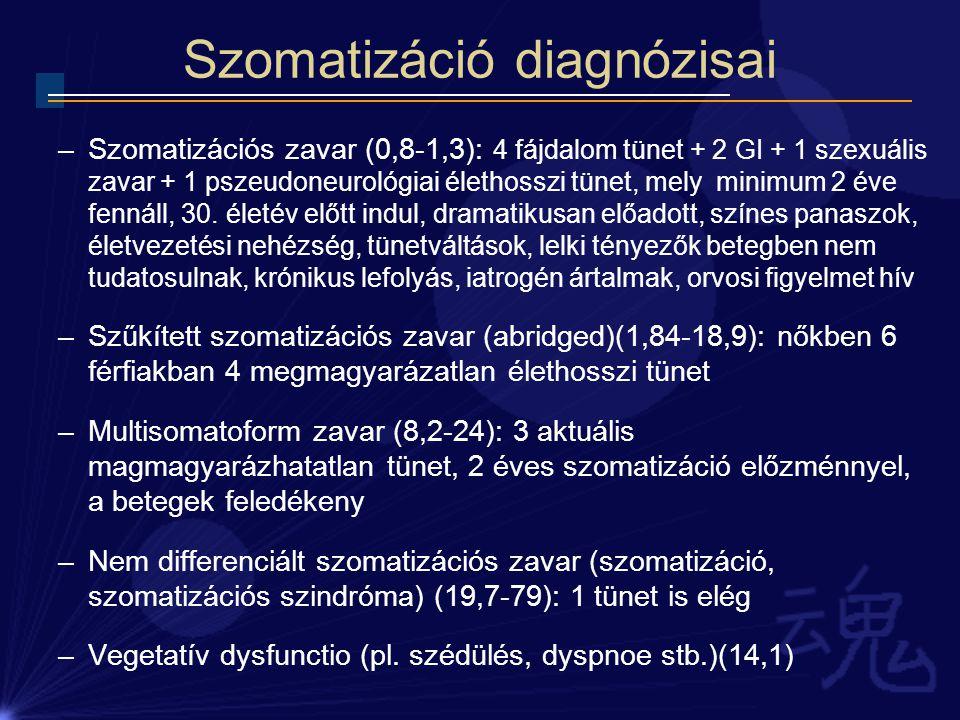 Szomatizáció diagnózisai –Szomatizációs zavar (0,8-1,3): 4 fájdalom tünet + 2 GI + 1 szexuális zavar + 1 pszeudoneurológiai élethosszi tünet, mely min