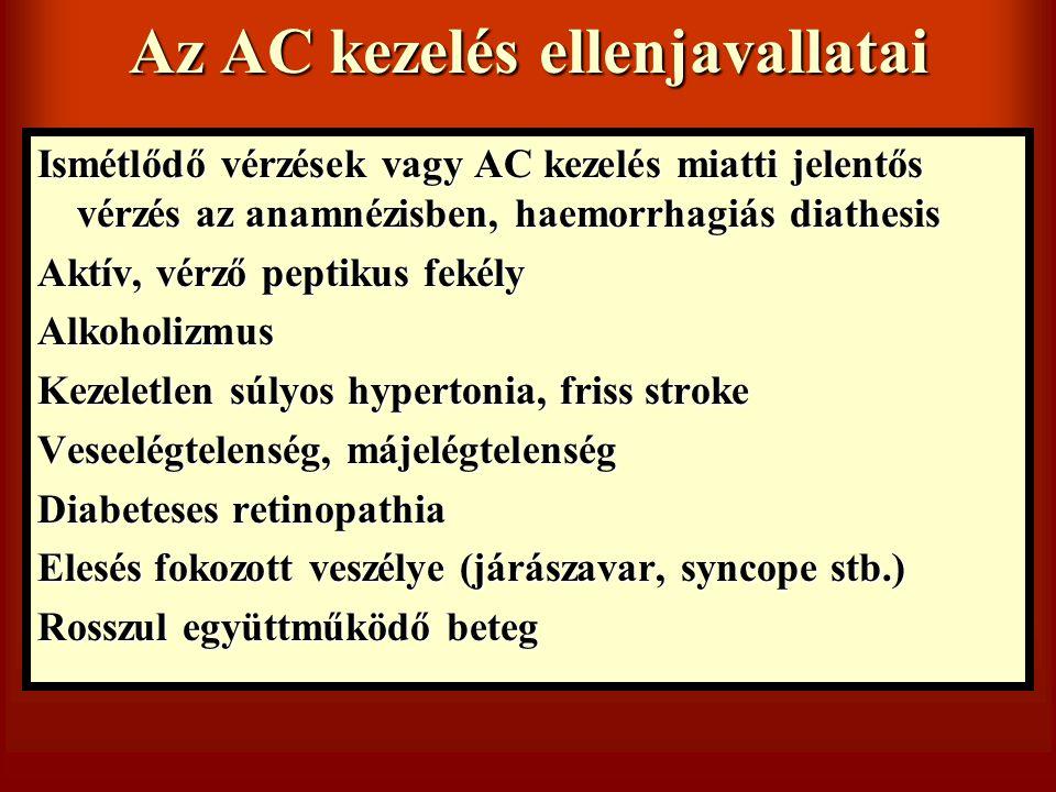 Az AC kezelés ellenjavallatai Ismétlődő vérzések vagy AC kezelés miatti jelentős vérzés az anamnézisben, haemorrhagiás diathesis Aktív, vérző peptikus