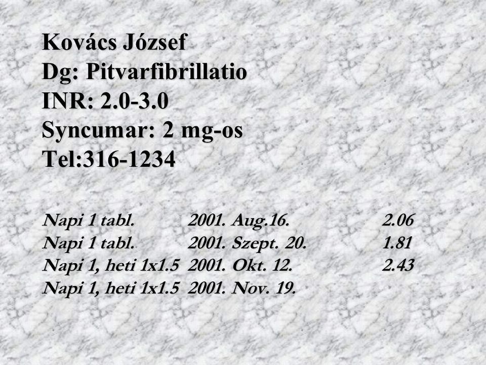 Kovács József Dg: Pitvarfibrillatio INR: 2.0-3.0 Syncumar: 2 mg-os Tel:316-1234 Napi 1 tabl.2001. Aug.16.2.06 Napi 1 tabl. 2001. Szept. 20.1.81 Napi 1