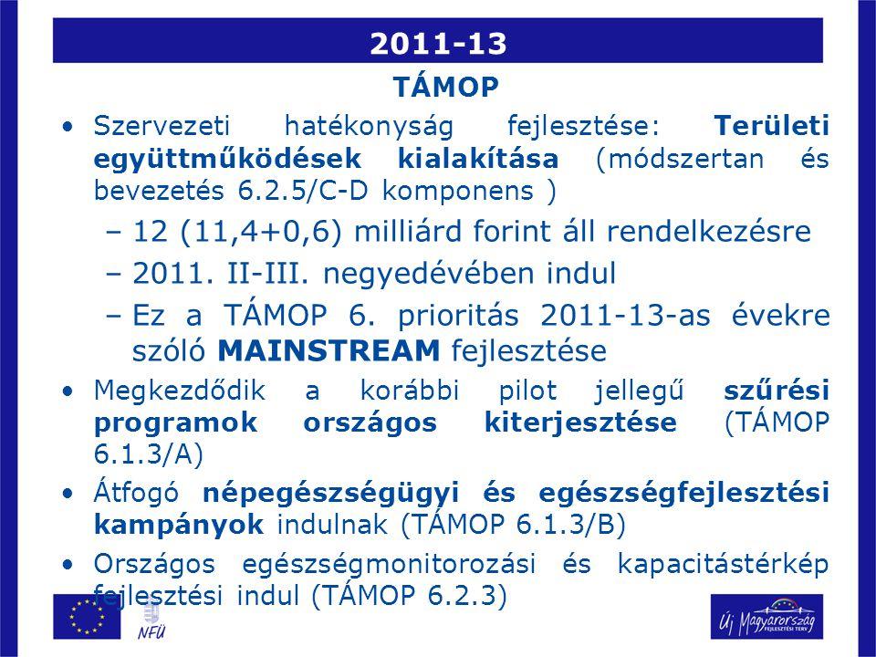 2011-13 TÁMOP Szervezeti hatékonyság fejlesztése: Területi együttműködések kialakítása (módszertan és bevezetés 6.2.5/C-D komponens ) –12 (11,4+0,6) milliárd forint áll rendelkezésre –2011.