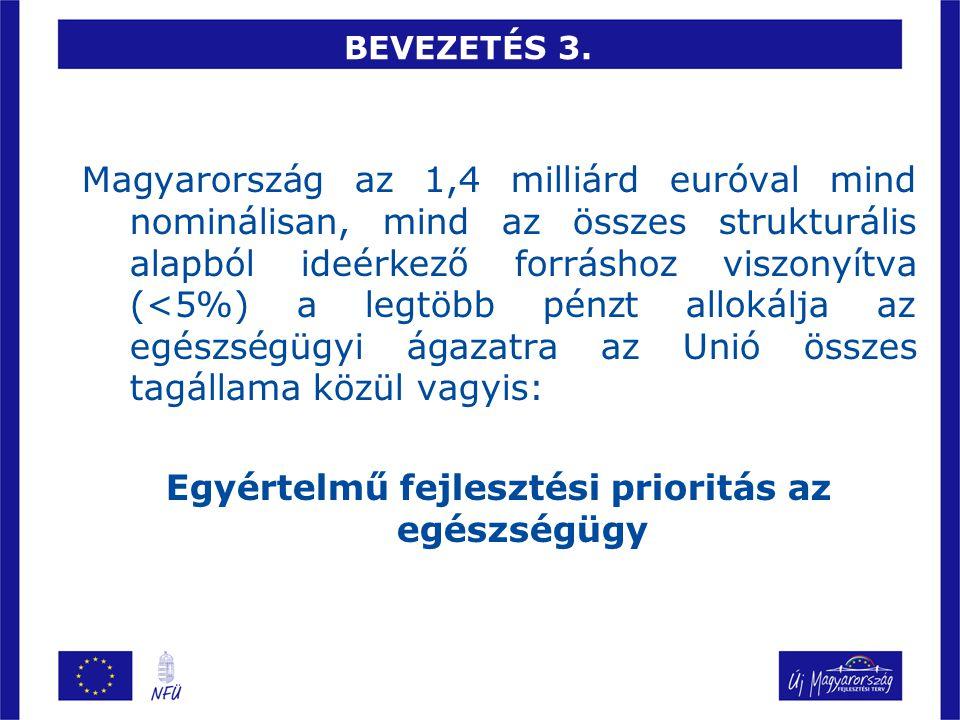 BEVEZETÉS 3.