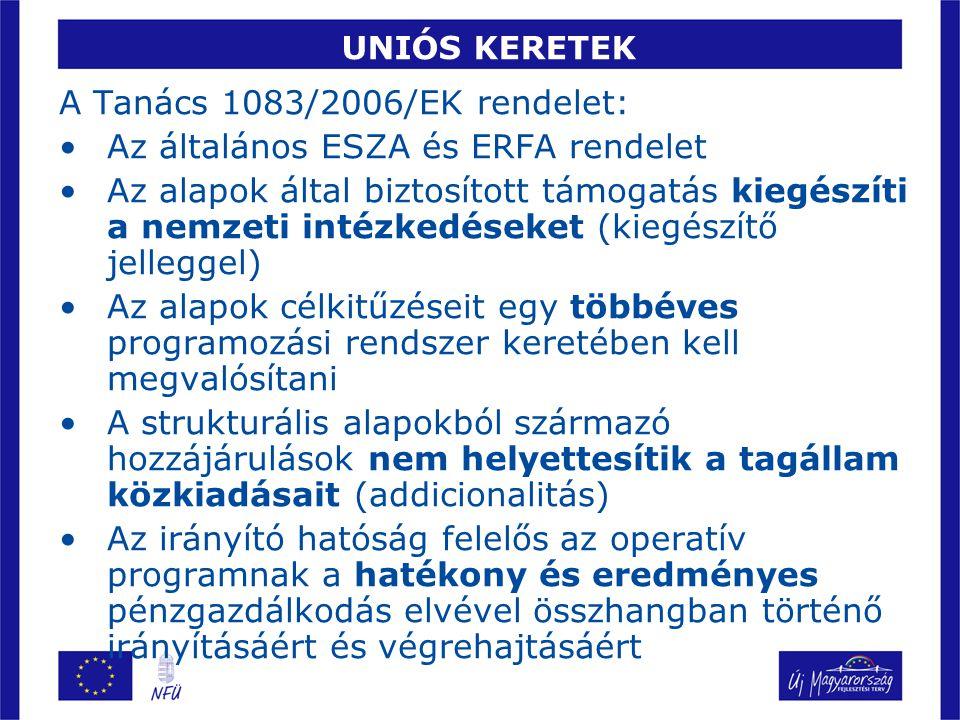 UNIÓS KERETEK A Tanács 1083/2006/EK rendelet: Az általános ESZA és ERFA rendelet Az alapok által biztosított támogatás kiegészíti a nemzeti intézkedéseket (kiegészítő jelleggel) Az alapok célkitűzéseit egy többéves programozási rendszer keretében kell megvalósítani A strukturális alapokból származó hozzájárulások nem helyettesítik a tagállam közkiadásait (addicionalitás) Az irányító hatóság felelős az operatív programnak a hatékony és eredményes pénzgazdálkodás elvével összhangban történő irányításáért és végrehajtásáért