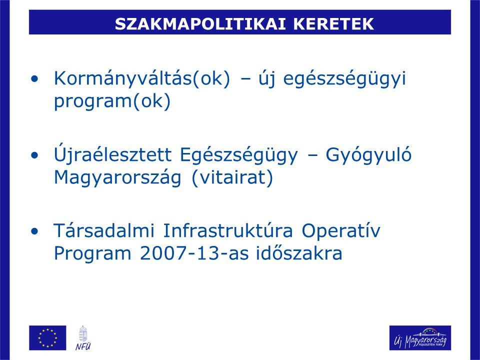 SZAKMAPOLITIKAI KERETEK Kormányváltás(ok) – új egészségügyi program(ok) Újraélesztett Egészségügy – Gyógyuló Magyarország (vitairat) Társadalmi Infrastruktúra Operatív Program 2007-13-as időszakra