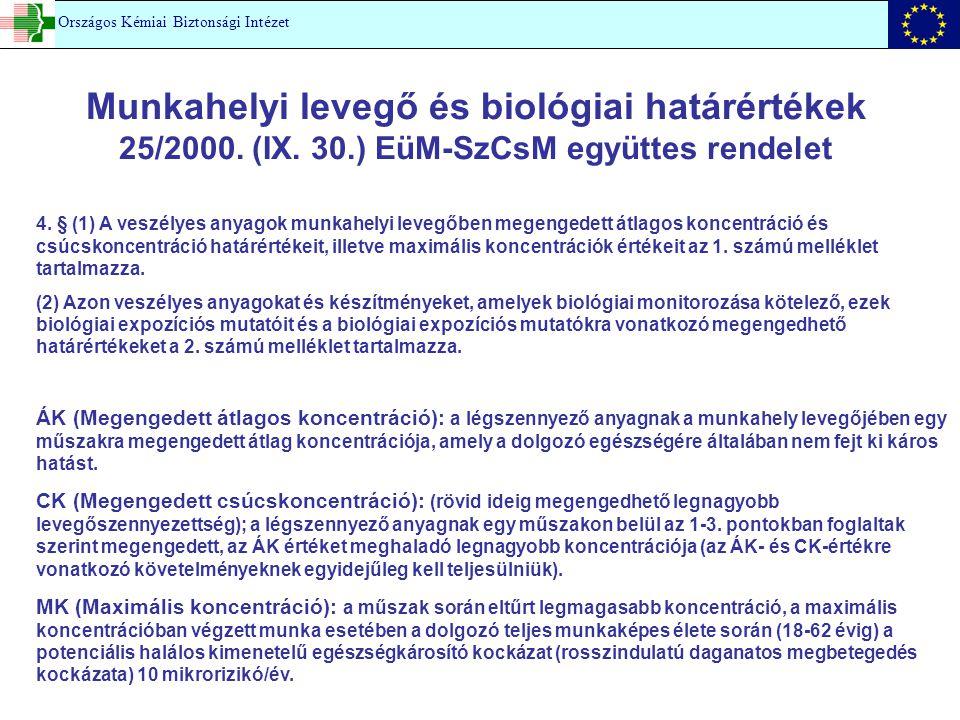 Munkahelyi levegő és biológiai határértékek 25/2000. (IX. 30.) EüM-SzCsM együttes rendelet Országos Kémiai Biztonsági Intézet 4. § (1) A veszélyes any