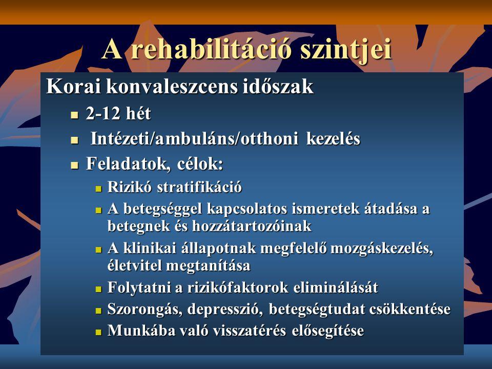 A rehabilitáció szintjei Korai konvaleszcens időszak 2-12 hét 2-12 hét Intézeti/ambuláns/otthoni kezelés Intézeti/ambuláns/otthoni kezelés Feladatok,