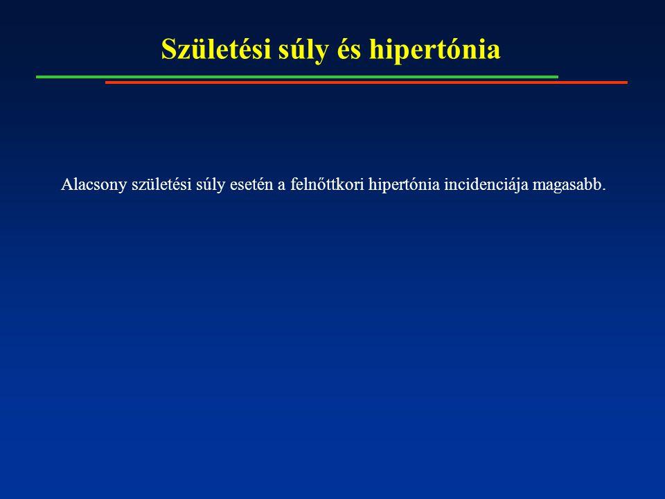 Születési súly és hipertónia Alacsony születési súly esetén a felnőttkori hipertónia incidenciája magasabb.