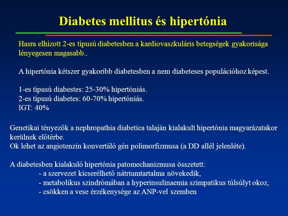 Diabetes mellitus és hipertónia Hasra elhízott 2-es típusú diabetesben a kardiovaszkuláris betegségek gyakorisága lényegesen magasabb..