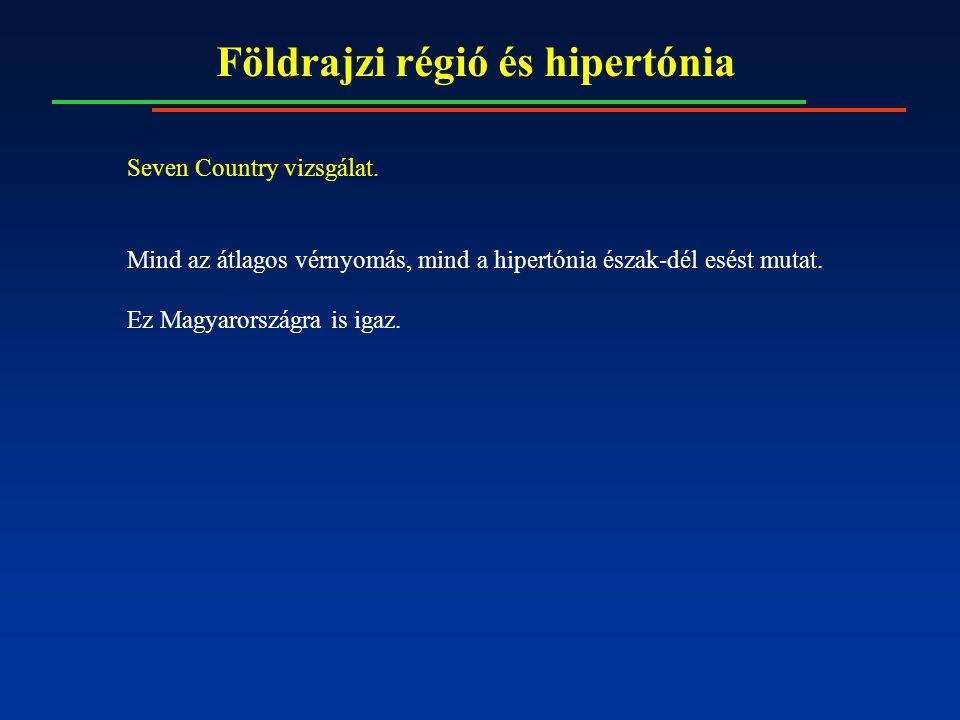 Földrajzi régió és hipertónia Seven Country vizsgálat.