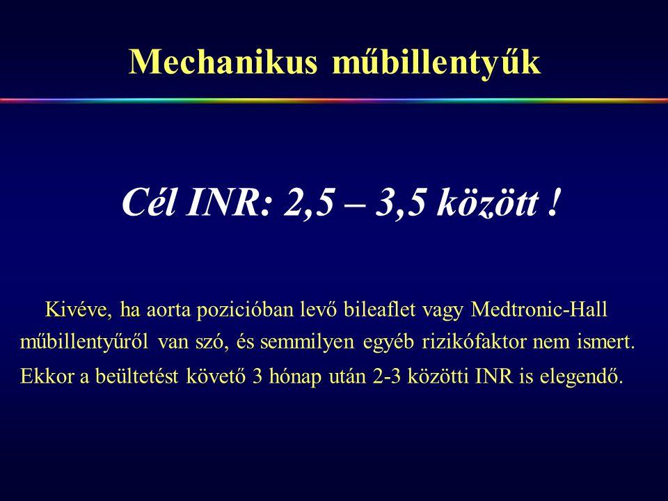 Mechanikus műbillentyűk Cél INR: 2,5 – 3,5 között ! Kivéve, ha Kivéve, ha aorta pozicióban levő bileaflet vagy Medtronic-Hall műbillentyűről van szó,