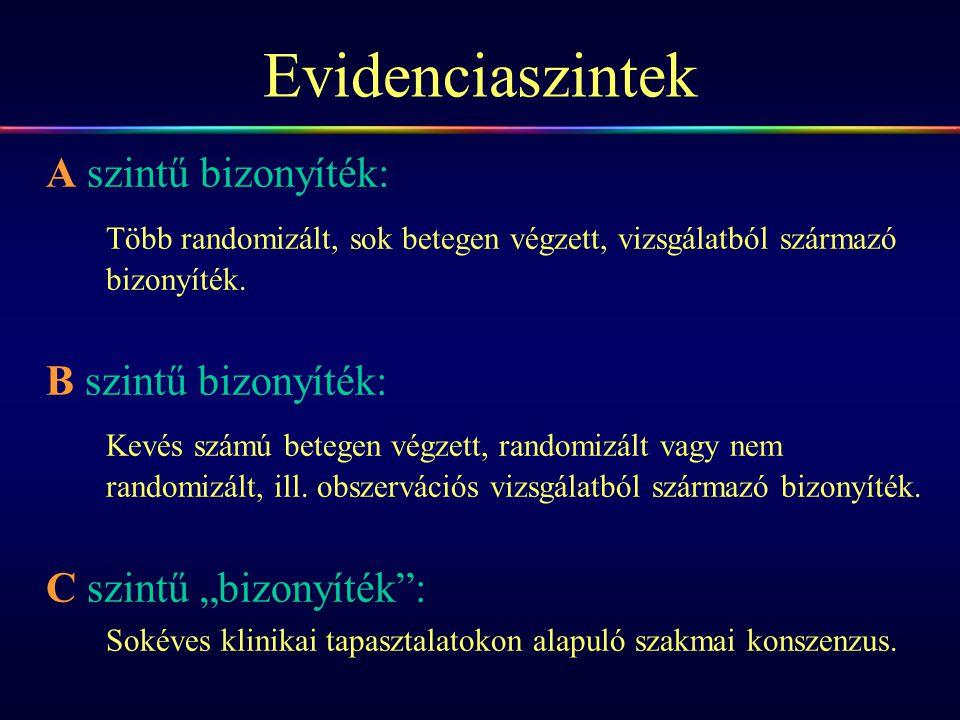 Evidenciaszintek A szintű bizonyíték: Több randomizált, sok betegen végzett, vizsgálatból származó bizonyíték. B szintű bizonyíték: Kevés számú betege