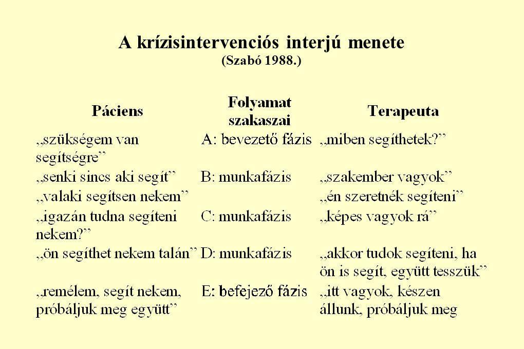 A krízisintervenciós interjú menete (Szabó 1988.)