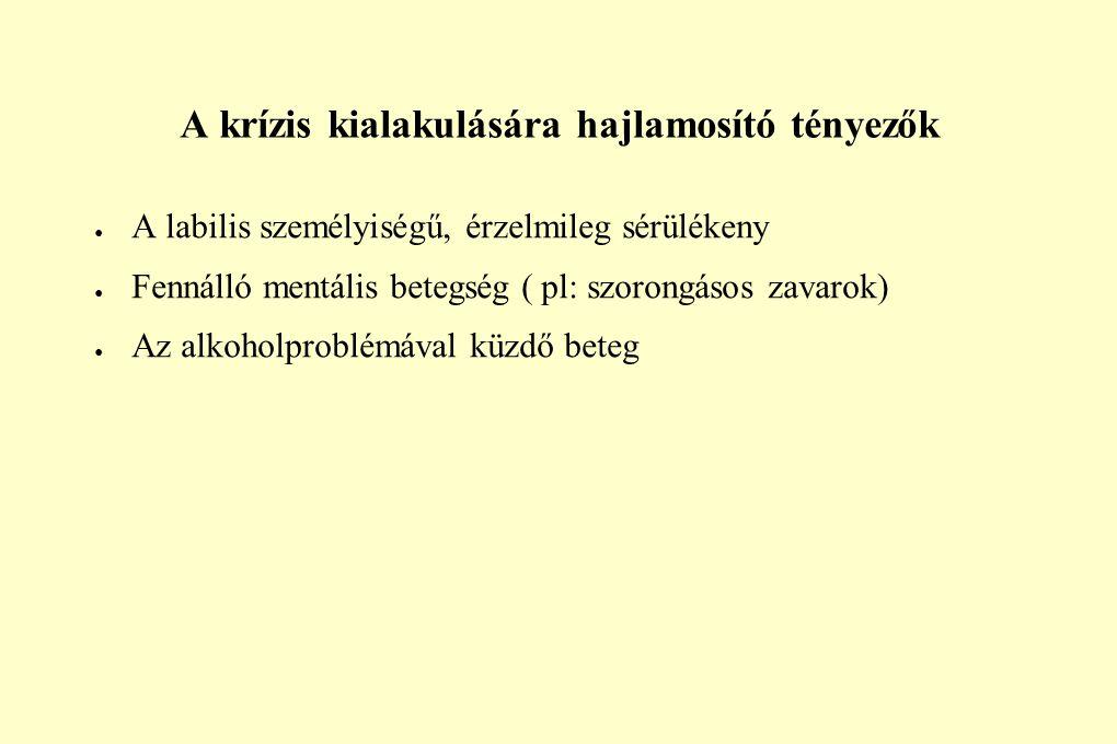 A krízisben lévő személy jellemzői (tünetek) ● A figyelem a problémára irányul, beszűkült ● Töprengő, elgyötört, szorongó benyomást kelt ● A problémáról sokmindent tud, de ismereteit nem tudja rendszerezni, átgondolni ● Impulzív, érzelmeit nehezen tartja kordában ● Mindennapi tevékenysége alacsony hatásfokú ● Másokat a várható segítség függvényében ítél meg ● Nincs önmagára vonatkoztatott jövőképe