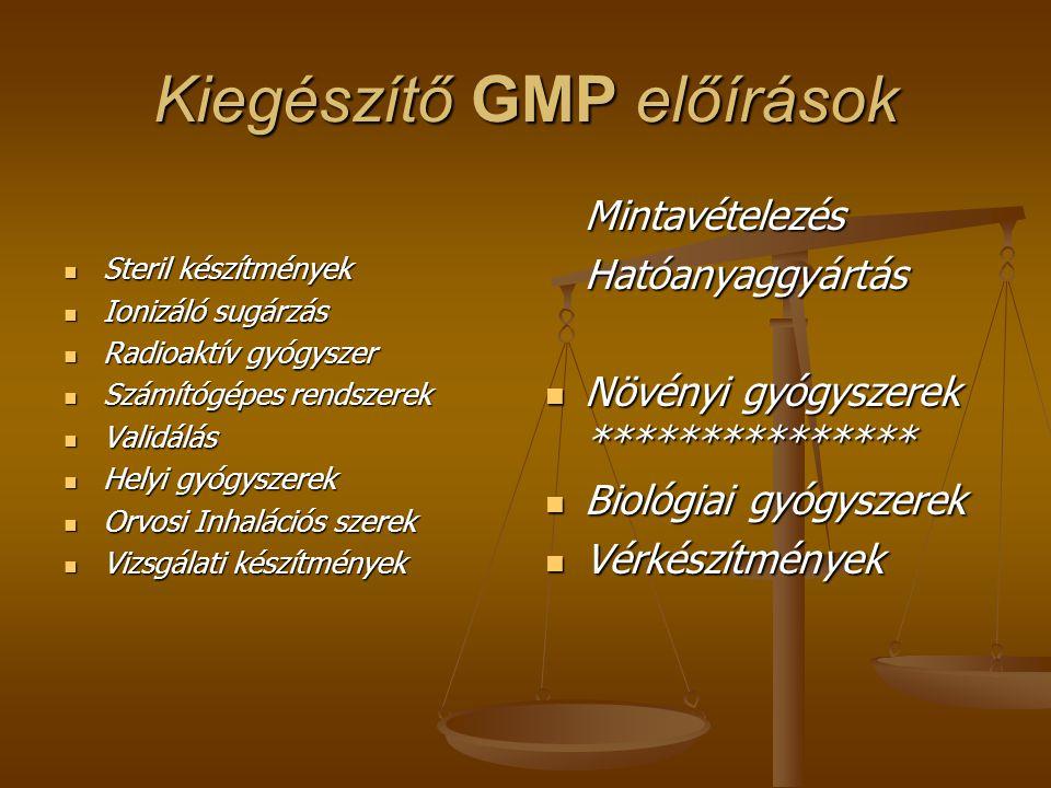 Kiegészítő GMP előírások Steril készítmények Steril készítmények Ionizáló sugárzás Ionizáló sugárzás Radioaktív gyógyszer Radioaktív gyógyszer Számító