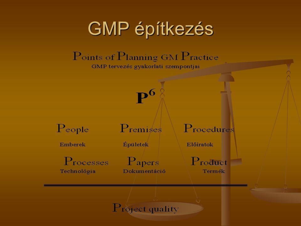 GMP építkezés