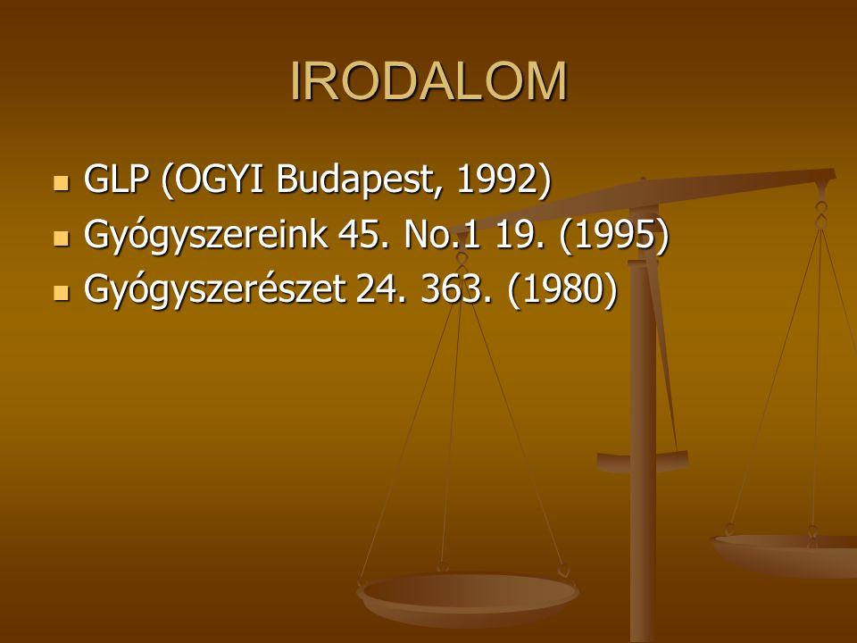 IRODALOM GLP (OGYI Budapest, 1992) GLP (OGYI Budapest, 1992) Gyógyszereink 45. No.1 19. (1995) Gyógyszereink 45. No.1 19. (1995) Gyógyszerészet 24. 36
