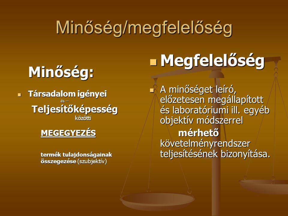 Minőség/megfelelőség Minőség: Társadalom igényei Társadalom igényei és -- TeljesítőképességközöttiMEGEGYEZÉS termék tulajdonságainak összegezése (szub
