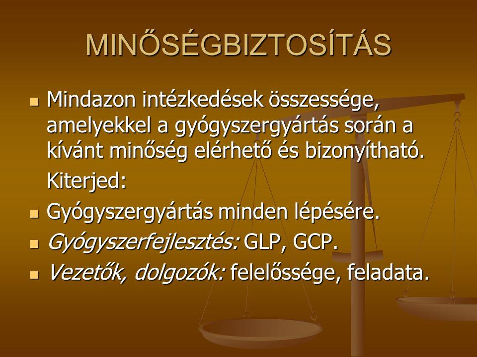IRODALOM GLP (OGYI Budapest, 1992) GLP (OGYI Budapest, 1992) Gyógyszereink 45.