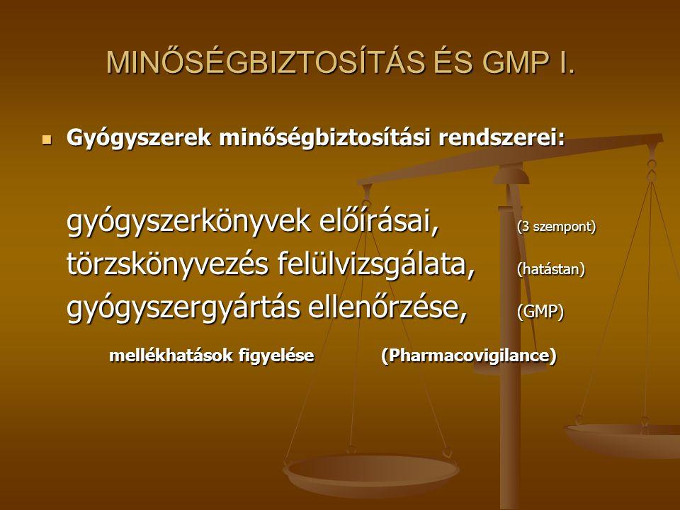 MINŐSÉGBIZTOSÍTÁS ÉS GMP I. Gyógyszerek minőségbiztosítási rendszerei: Gyógyszerek minőségbiztosítási rendszerei: gyógyszerkönyvek előírásai, (3 szemp