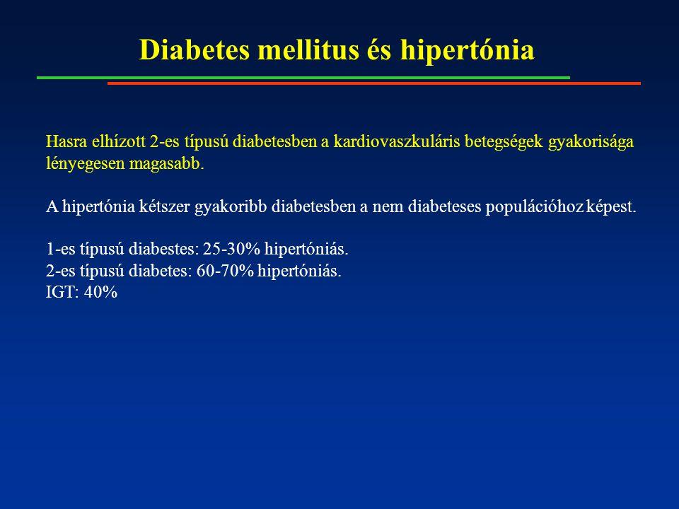 Diabetes mellitus és hipertónia Hasra elhízott 2-es típusú diabetesben a kardiovaszkuláris betegségek gyakorisága lényegesen magasabb. A hipertónia ké