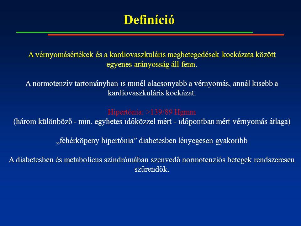 Stádiumbeosztás JNC VII: Normális vérnyomás: <120/80 Hgmm Prehipertónia: 120-139/80-89 Hgmm Stage 1 hipertónia: 140-159/90-99 Hgmm Stage 2 hipertónia: >160/100 Hgmm Magyar ajánlás: Optimális vérnyomás: <120/80 Hgmm Normális vérnyomás: 120-130/80-85 Hgmm Emelkedett normális: 130-139/85-89 Hgmm I.