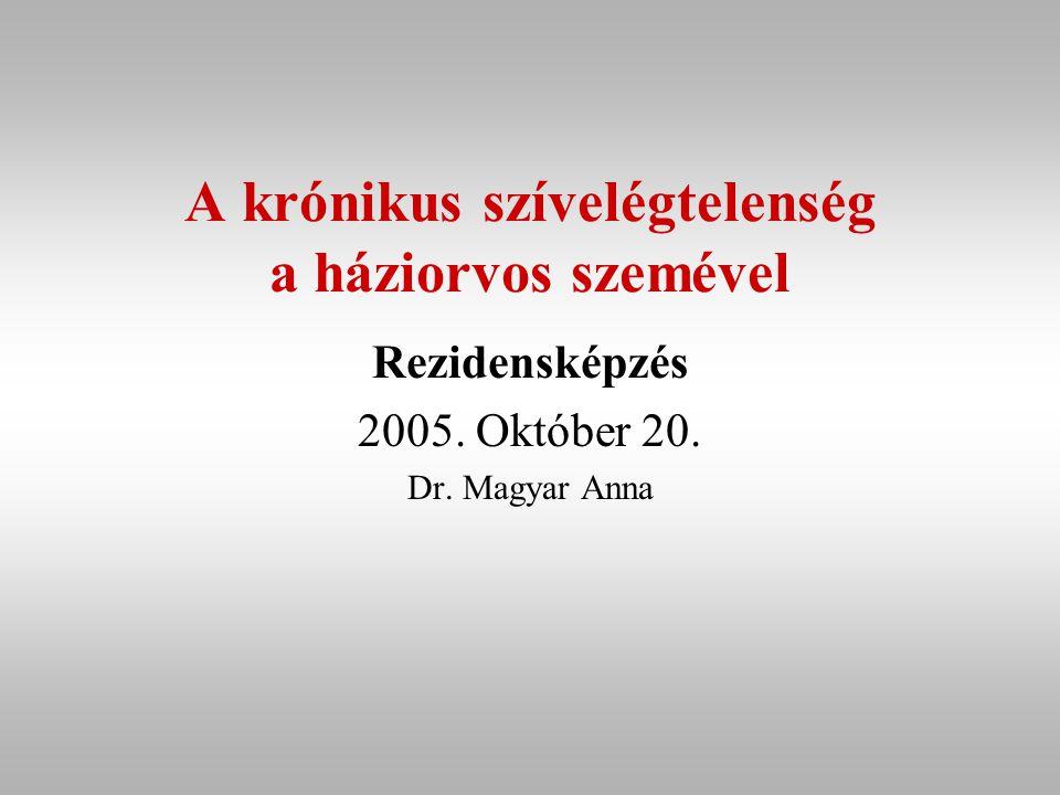 A krónikus szívelégtelenség a háziorvos szemével Rezidensképzés 2005. Október 20. Dr. Magyar Anna