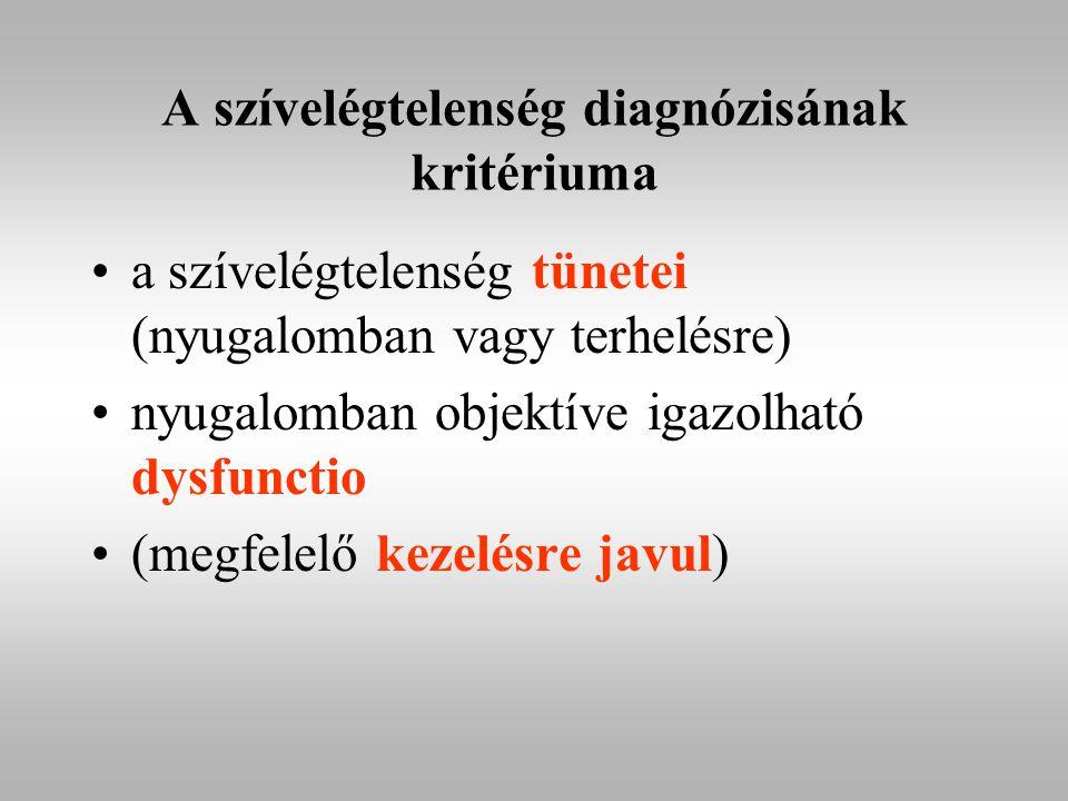A szívelégtelenség diagnózisának kritériuma a szívelégtelenség tünetei (nyugalomban vagy terhelésre) nyugalomban objektíve igazolható dysfunctio (megfelelő kezelésre javul)