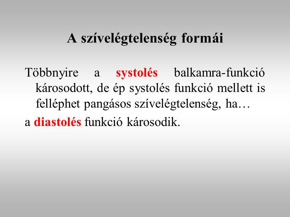 A szívelégtelenség formái Többnyire a systolés balkamra-funkció károsodott, de ép systolés funkció mellett is felléphet pangásos szívelégtelenség, ha… a diastolés funkció károsodik.