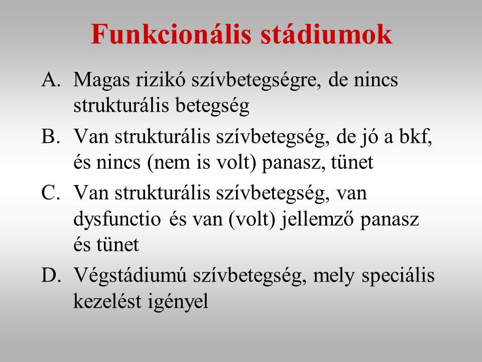Funkcionális stádiumok A.Magas rizikó szívbetegségre, de nincs strukturális betegség B.Van strukturális szívbetegség, de jó a bkf, és nincs (nem is volt) panasz, tünet C.Van strukturális szívbetegség, van dysfunctio és van (volt) jellemző panasz és tünet D.Végstádiumú szívbetegség, mely speciális kezelést igényel