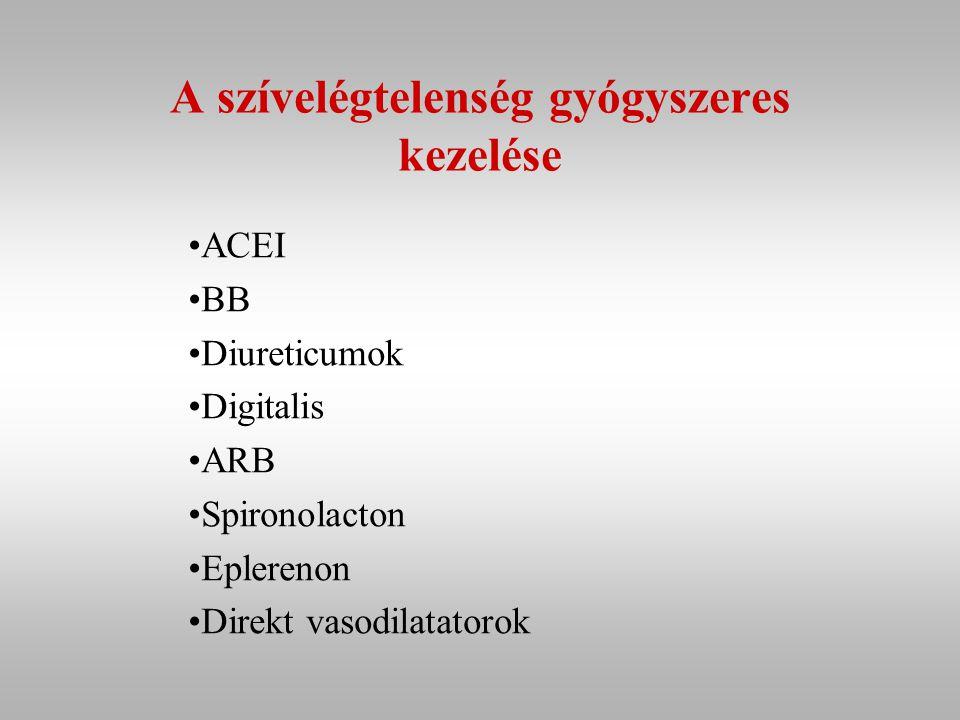 A szívelégtelenség gyógyszeres kezelése ACEI BB Diureticumok Digitalis ARB Spironolacton Eplerenon Direkt vasodilatatorok
