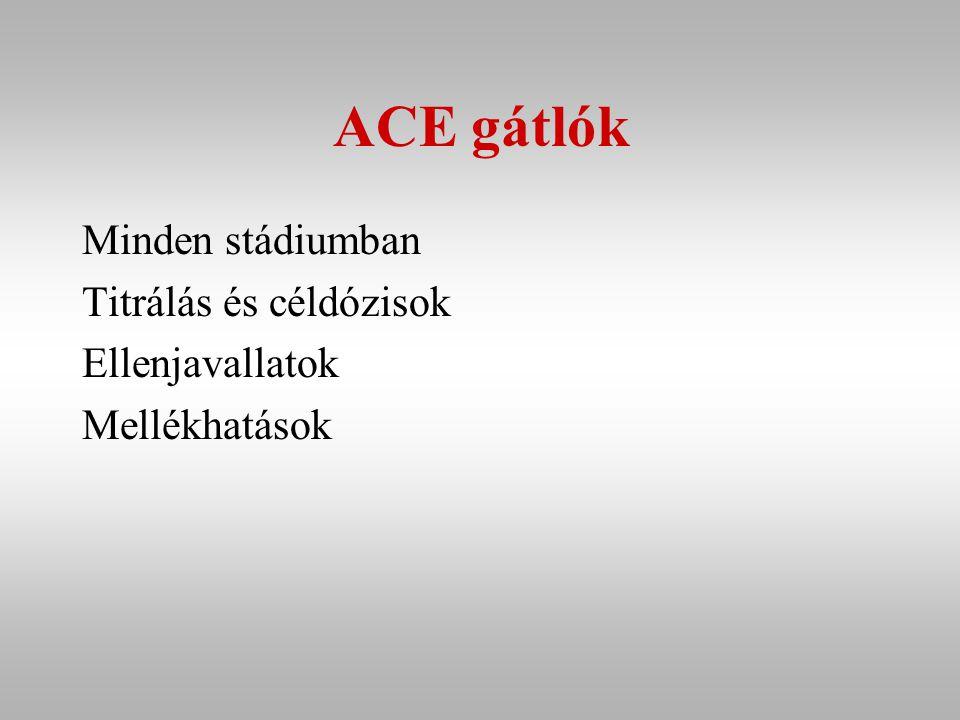 ACE gátlók Minden stádiumban Titrálás és céldózisok Ellenjavallatok Mellékhatások