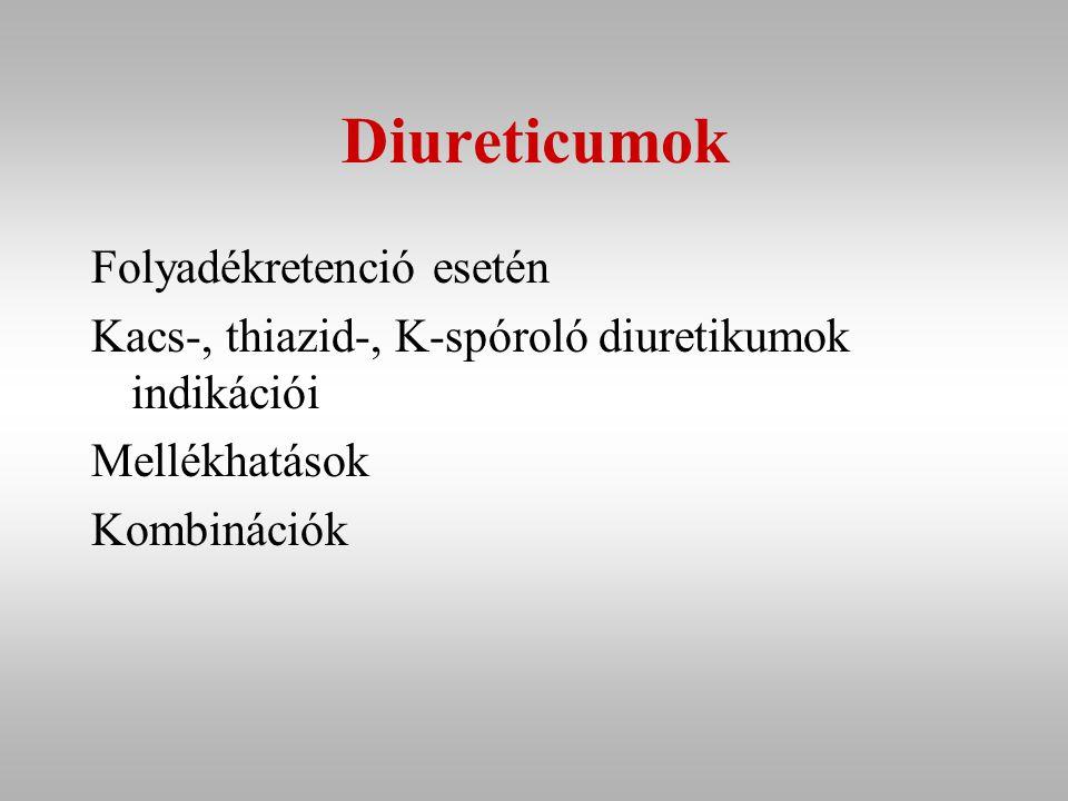 Diureticumok Folyadékretenció esetén Kacs-, thiazid-, K-spóroló diuretikumok indikációi Mellékhatások Kombinációk