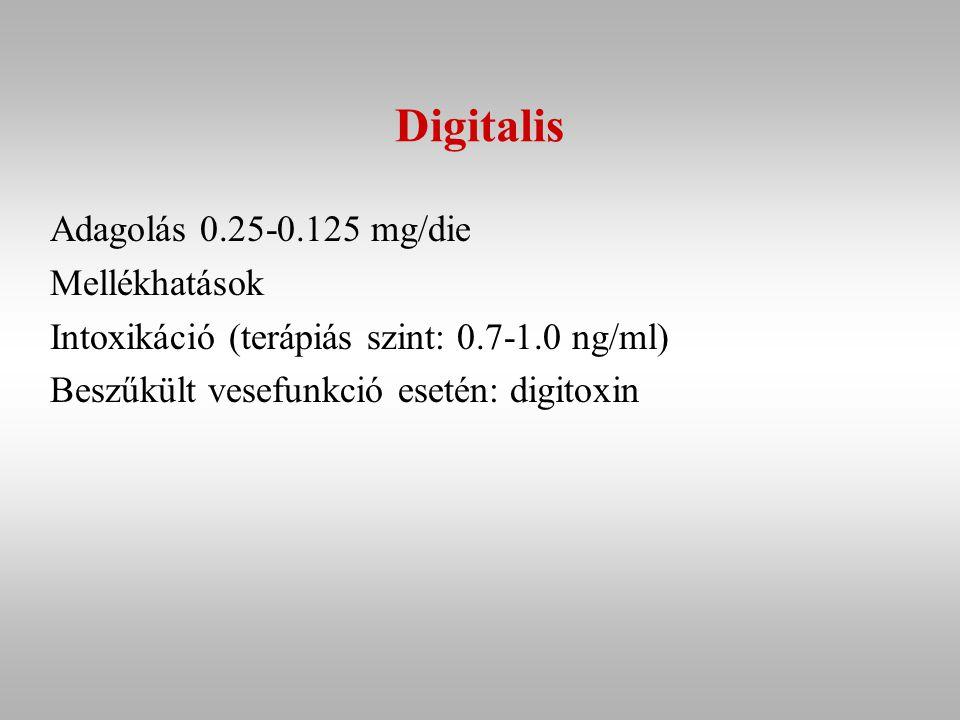Digitalis Adagolás 0.25-0.125 mg/die Mellékhatások Intoxikáció (terápiás szint: 0.7-1.0 ng/ml) Beszűkült vesefunkció esetén: digitoxin
