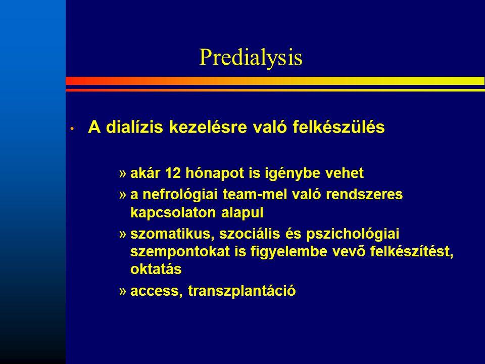 Predialysis A dialízis kezelésre való felkészülés » akár 12 hónapot is igénybe vehet » a nefrológiai team-mel való rendszeres kapcsolaton alapul » szo