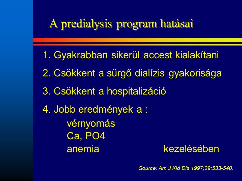 1. Gyakrabban sikerül accest kialakítani 2. Csökkent a sürgő dialízis gyakorisága 3. Csökkent a hospitalizáció 4. Jobb eredmények a : vérnyomás Ca, PO